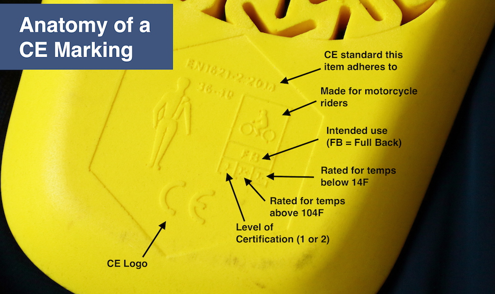 Anatomy of CE Certification Marking on Protective Motorcycle Gear | RIDEWELL